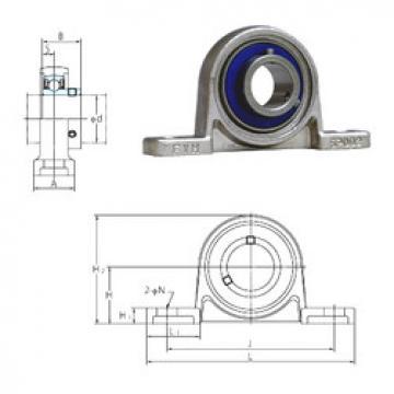 Rolando USP006S6 FYH