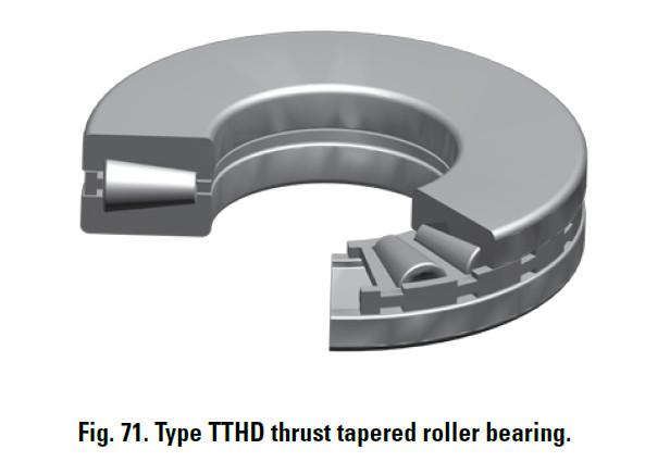 Bearing T921F(3)